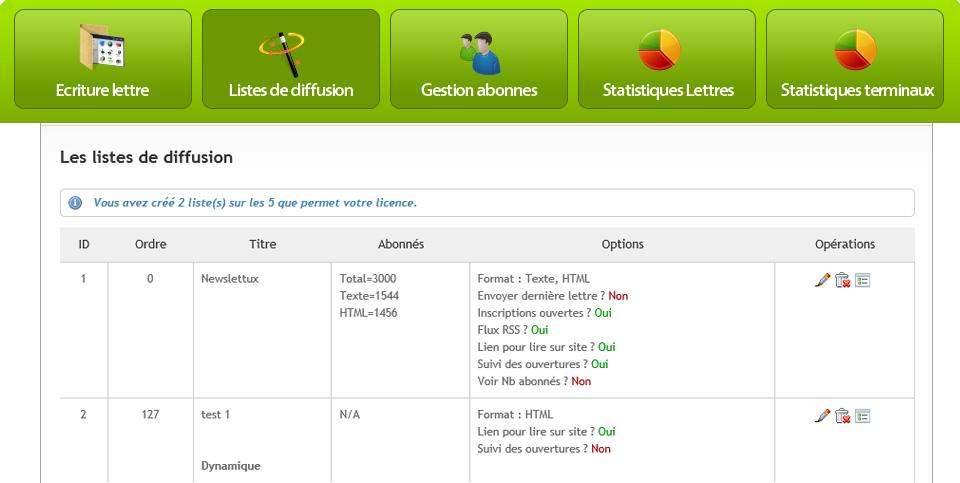 Newslettux logiciel de gestion de liste de diffusion for Liste de diffusion